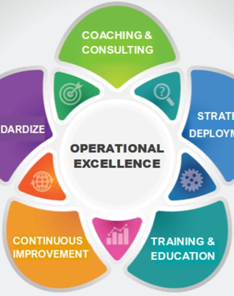 opex-business-model